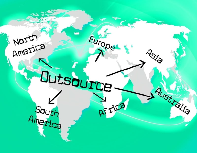 Smart Returns Outsourcing
